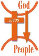 find God - know God - God help